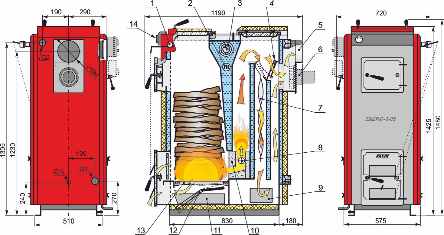 Как сделать пиролизный котел из твердотопливного